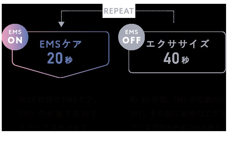 株式会社 創通メディカル